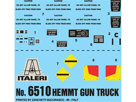 Italeri 6510s 1 35 Hemtt Gun Truck italeri hemtt gun truck 1 35 it 6510 astra