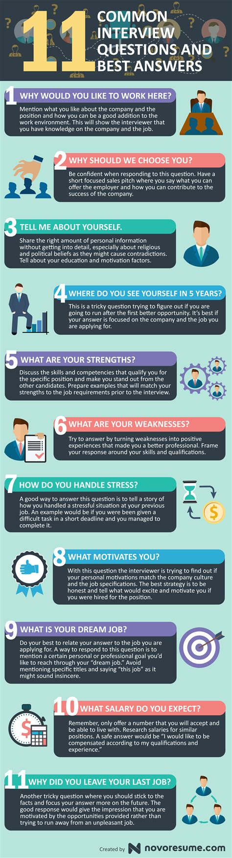 top 14 questions to ask the interviewer these are powerful