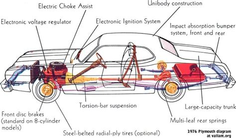 car parts diagrams to print diagram site
