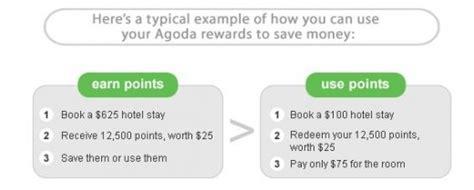 agoda rewards agoda com hotel reservation company review hubpages