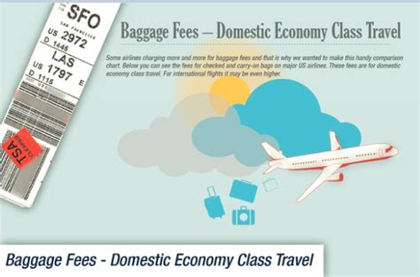 baggage fees united airlines baggage fees are big business