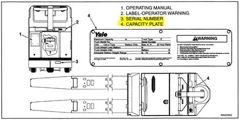 yale forklift wiring diagram yale forklift engine parts