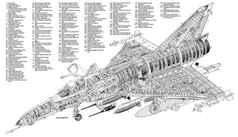 general dynamics electric boat spars cutaways page 3 ed forums cutaways pinterest
