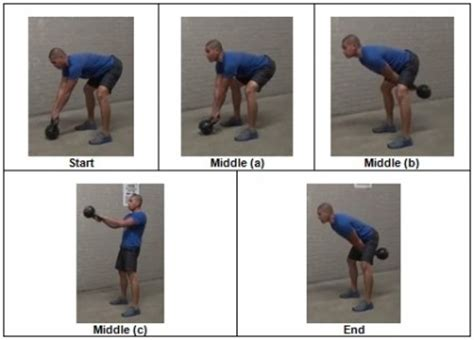 kettlebell front swing the kettlebell swing it s not a squat front raise and it