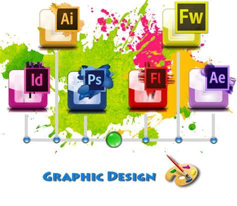 google design graphics graphic design 171 nivensoft technologies