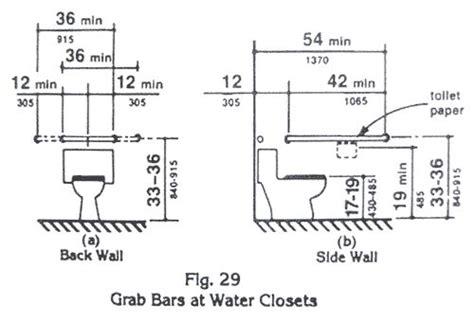 ada specifications for bathrooms ada grab bar requirements miami condo pinterest