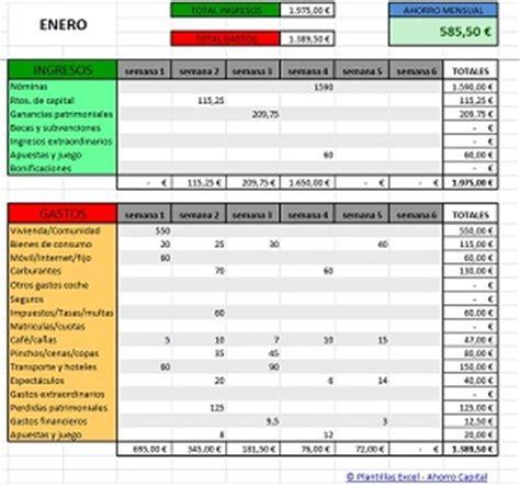 descargar plantilla excel para control ingresos gastos ahorrocapital plantilla excel gratis para tus finanzas