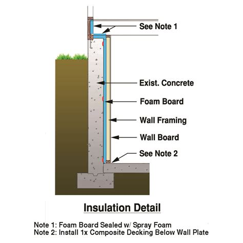 basement wall thickness basement insulation detail for walls