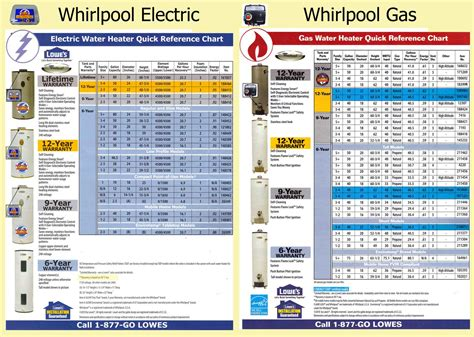 total line thermostat lowes wiring diagrams wiring diagram