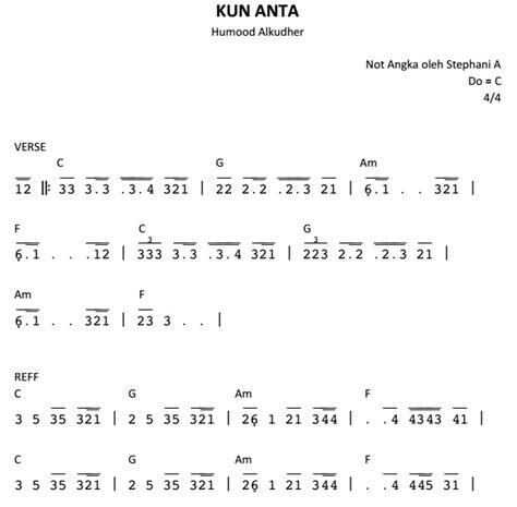 cara membuat not angka lagu sendiri not angka lagu kun anta humood alkhudher piano pianika lengkap