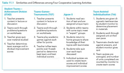 thesis about educational games sle thesis on cooperative learning kidsa web fc2 com