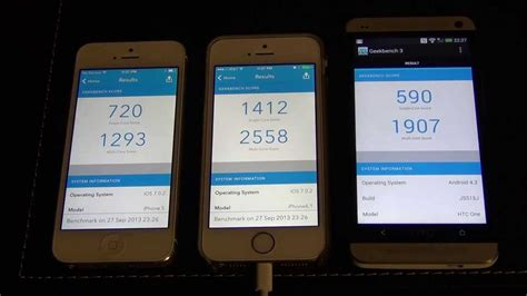 htc one vs iphone 5s vs iphone 5 speed test comparison