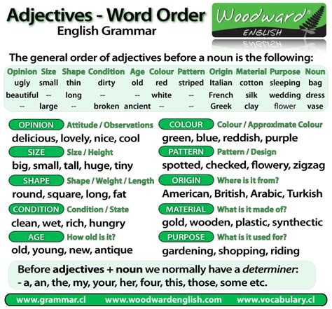 word order of adjectives before a noun woodward english