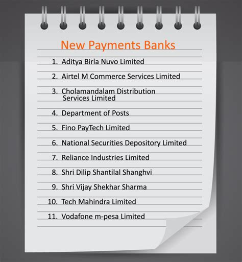 what are payment banks 11 entities get payments bank licences what it means for