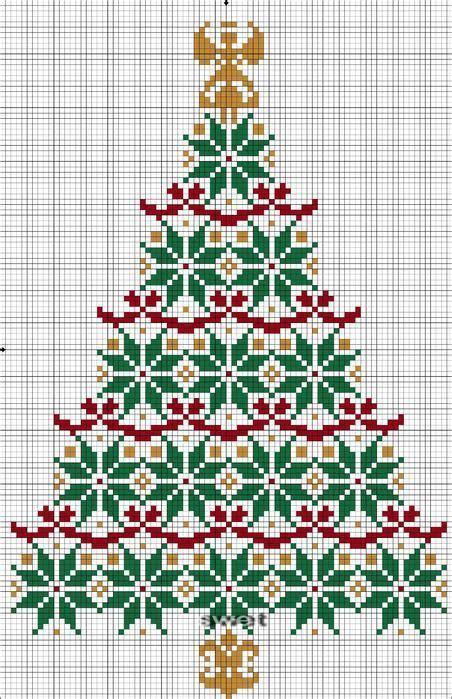 christmas tree cross stitch pattern russian language but