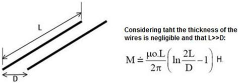 inductance in two parallel wires inductive coupling between parallel wires 28 images inductors inductance calculations