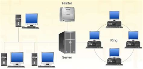 home area network design image gallery home local area network