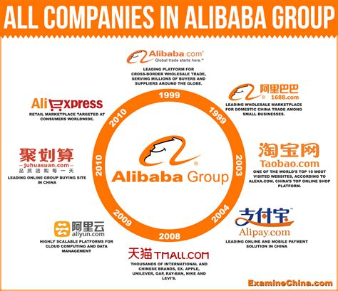 alibaba là gì alibaba so close to wall street sinolatam