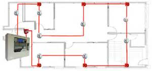 fire alarm systems century fire and security