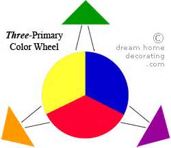 Tertiary Colors by 3 Primary Colors Or Four