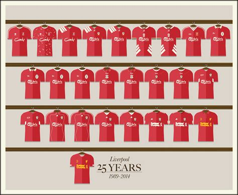 Liverpool Years 25 years of the shirt great liverpoolfc ca