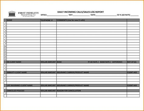 weekly activity report template oyle kalakaari co