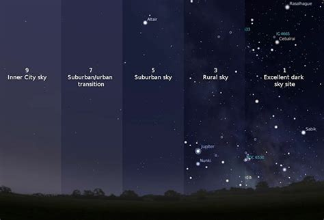 light pollution filter for nikon dslr how to guide astrophotography with a dslr geartacular