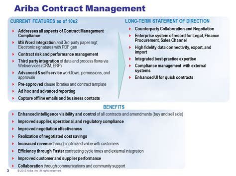 Ariba Contract Management On Demand Town Hall Ppt Video Online Download System Integration Contract Template