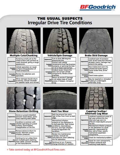 tire wear bfgoodrich truck tires