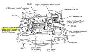 Volvo S70 Engine Diagram Volvo S80 T6 Engine Diagram Volvo Free Engine Image For