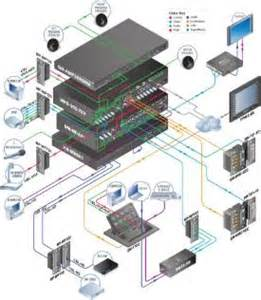 product dm md6x1 6x1 digitalmedia switcher application diagrams crestron electronics inc