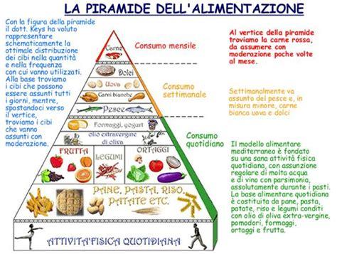 alimenti della dieta mediterranea la dieta mediterranea e il legame con l olio extravergine