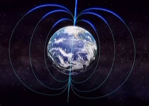 Tesla Magnetic Field Earths Magnetic Field In Tesla Amazing Tesla
