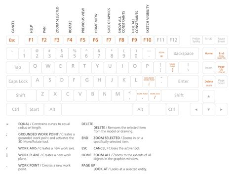 sketchbook hotkeys inventor keyboard shortcuts commands guide autodesk