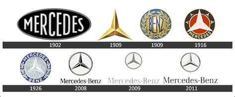 first mercedes logo mercedes benz logo meaning and history latest models