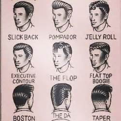 Galerry pompadour haircut drawing