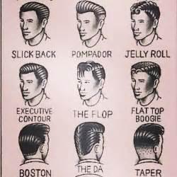 Greaser hair 101 hair pinterest hair ideas hair and ideas
