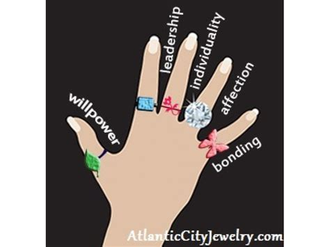what does wearing a ring on each finger symbolize