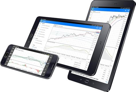 metatrader mobile the metatrader 5 mobile app for android