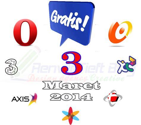 bug telkomsel anony update trik internet gratis indosat dan telkomsel update 3 maret