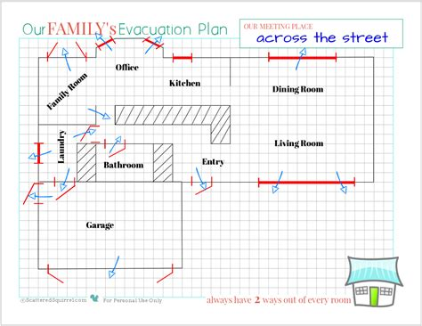 evacuation plan template nsw free evacuation plan template nsw free template design