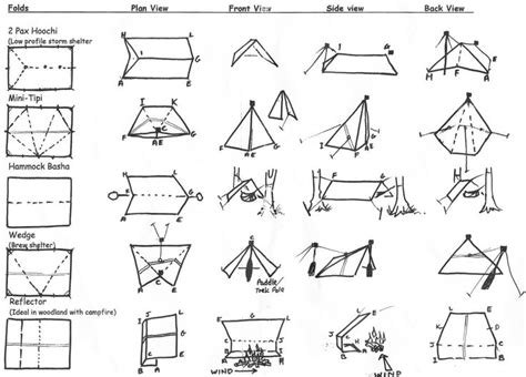 Pinset Up Curve Type tarp configurations surviving tips
