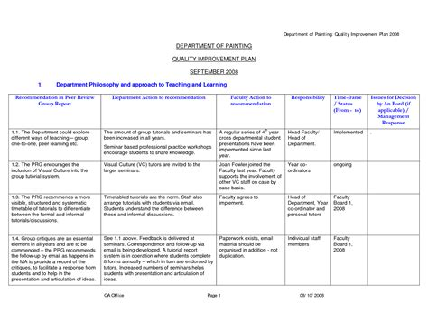 template for quality improvement plan 15 best images of sle career development plan worksheet