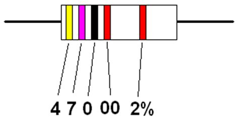 resistor colour coding rhyme pin resistor stripe on
