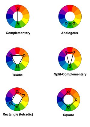 color wheel schemes ch 9 color schemes or harmonies color circle based formal