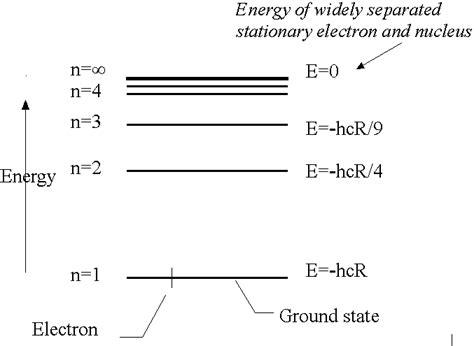 negative energy experiment negative energy experiment negative energy experiment jsme