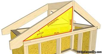 a frame roof pitch common rafter framing thisiscarpentry