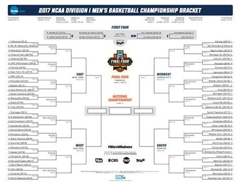 playoff challenge espn march madness bracket 2017 official and printable pdf
