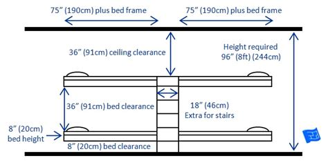 built in bunk bed dimensions built in bunk bed dimensions pdf woodworking