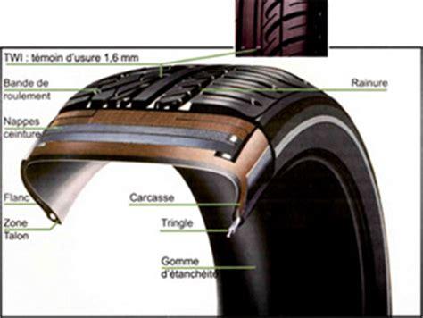 pneu auto tout sur sa composition siligom